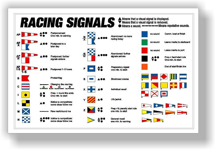 Coding  Boat Safety Scheme Decals Racing Flags Mm X Mm - Decals for boats uk